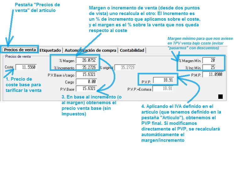 Ficha_Articulo_Cooperativa_6